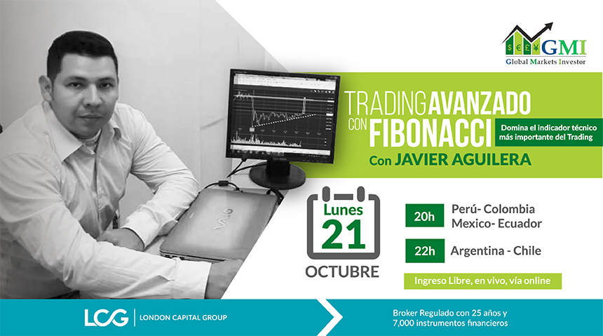 Trading Avanzado con Fibonacci