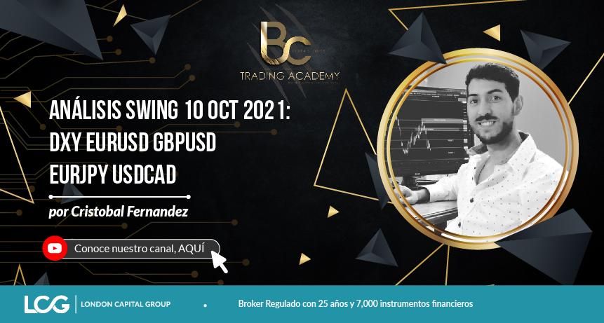 ANÁLISIS SWING 10 OCT 2021 | DXY EURUSD GBPUSD EURJPY USDCAD