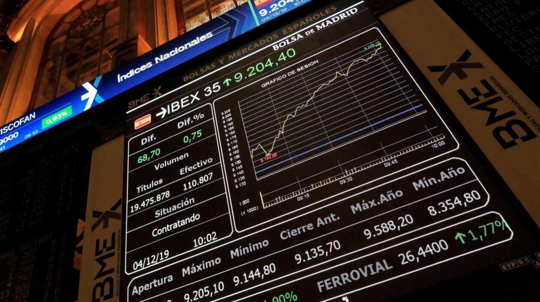 IBEX35 Lidera la subidas en Europa