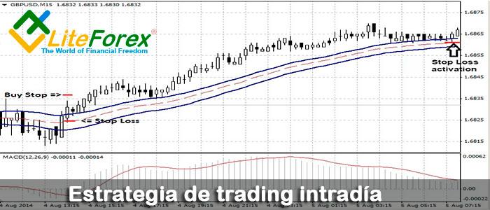 Estrategia de trading intradía - LiteForex