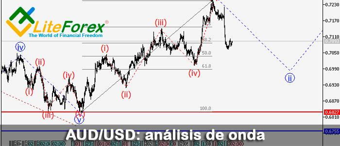 AUD/USD: análisis de onda - Liteforex