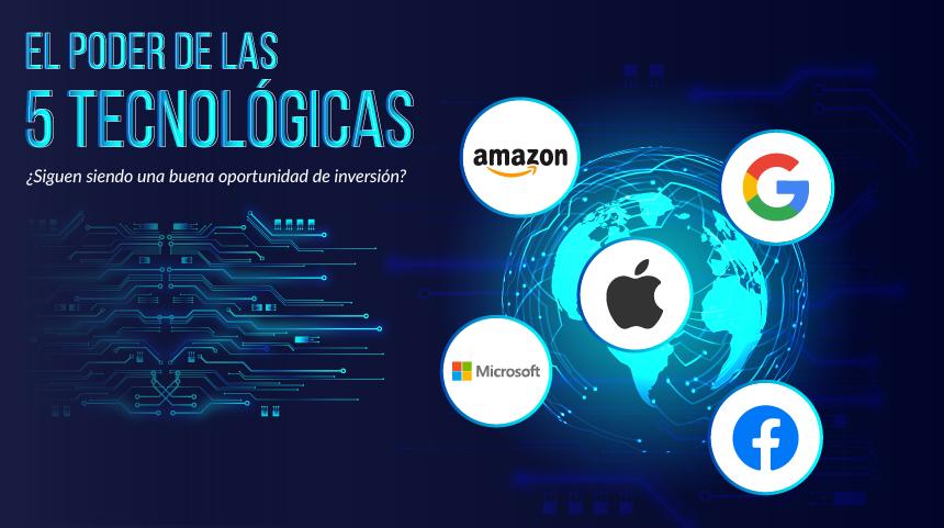 El poder de las cinco Tecnológicas ¿Siguen siendo una buena oportunidad de inversión?