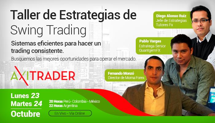 Taller de Estrategias de Swing Trading