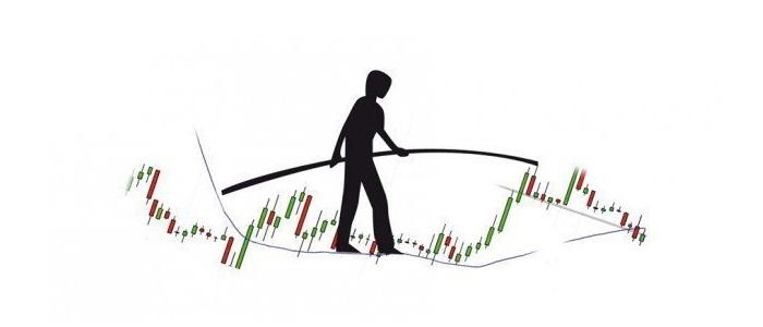 Principios sobre la gestión del riesgo en FOREX- Parte 1