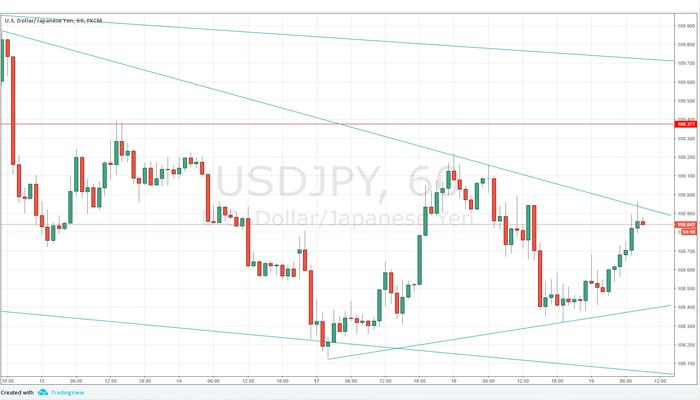 USD/JPY en la mira de los traders