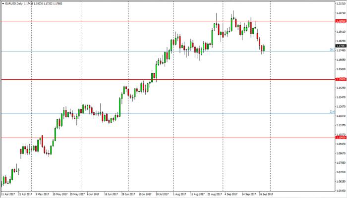 EUR/USD y GBP/USD a la espera