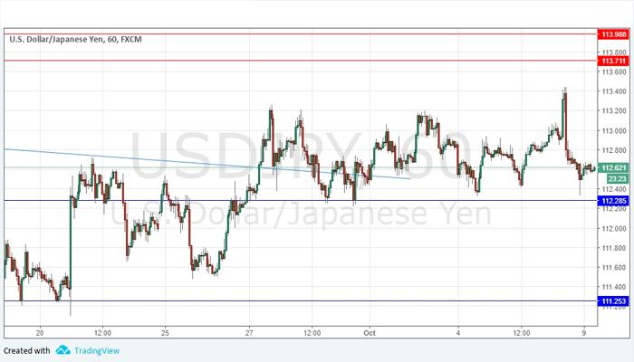 Señal Forex del Par USD/JPY