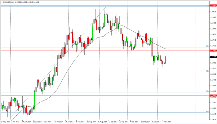 EUR/USD y GBP/USD a ritmo de entrada