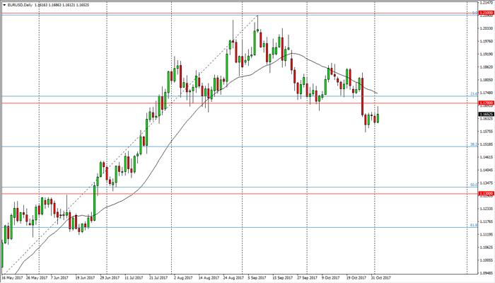 Ideas para el trading: EUR/USD y GBP/USD