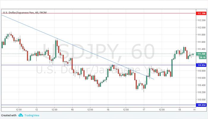 USD/JPY presenta oportunidades