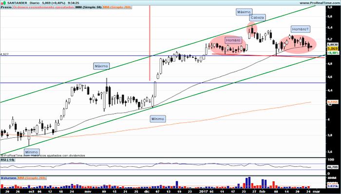 art5-Banco-Santander-en-la-mira