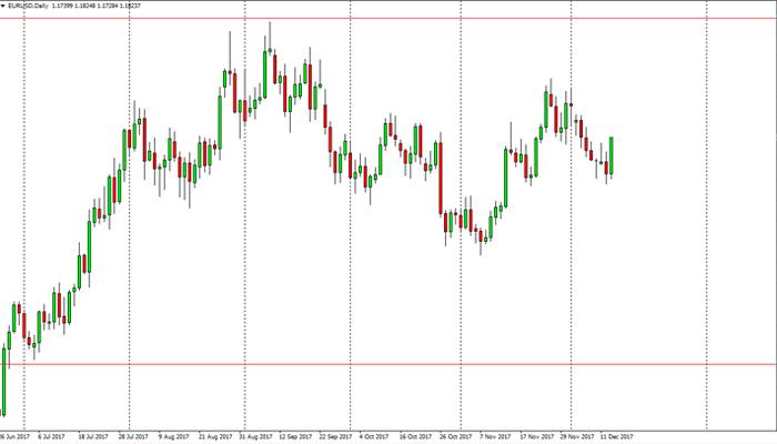 Ideas de Inversión EUR/USD y GBP/USD