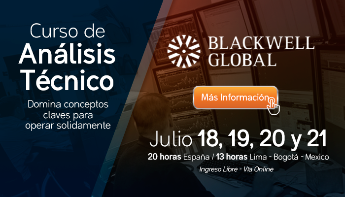 Curso de Análisis Técnico con Blackwell Global UK