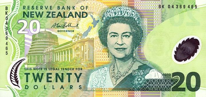 NZD/USD repunta en medio de superávit comercial