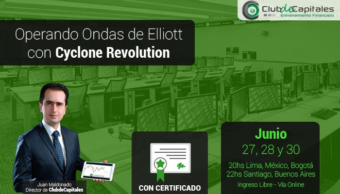 Operando Ondas de Elliott con Cyclone Revolution