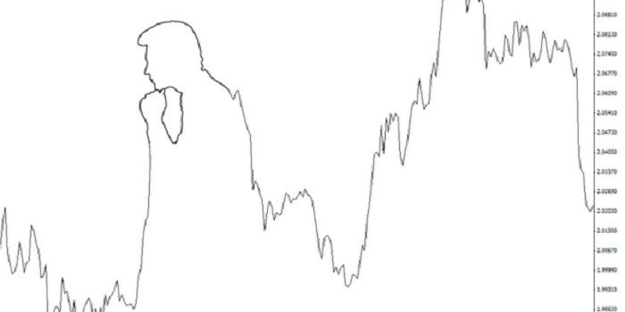 Psicología Colectiva en el Trading