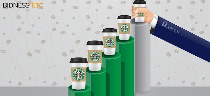 ¿Qué beneficios ofrece Starbucks?