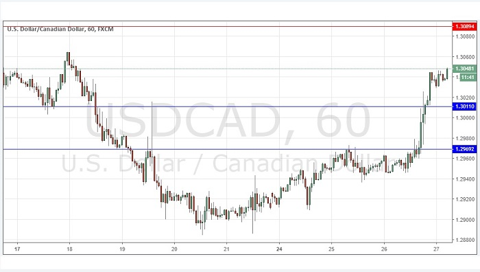 El USD/CAD en el radar de Adam Lemon