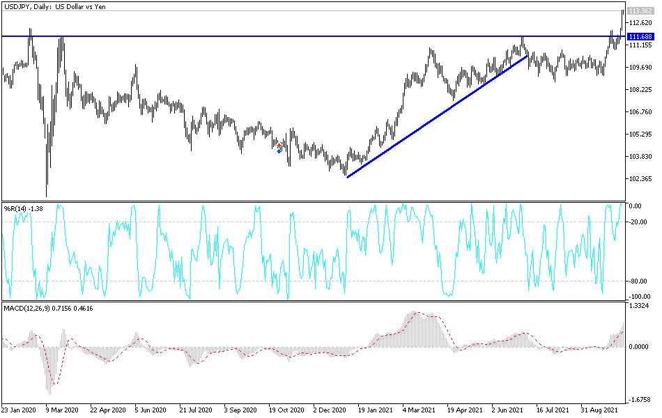 USD/JPY Prueba los máximos de 3 Años
