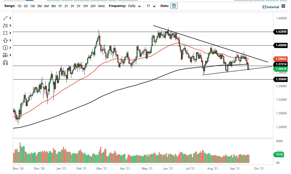 GBP/USD: Ganancias Vulnerables a las Liquidaciones
