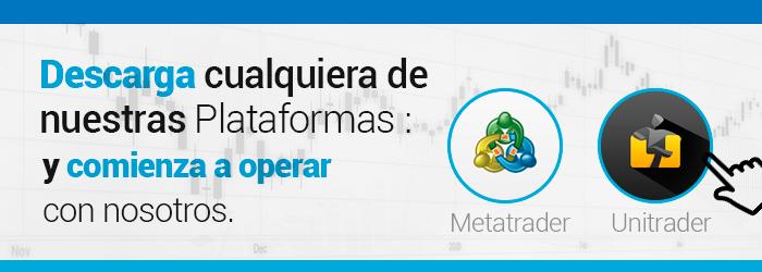 Banner - Descarga Plataforma - Montserrat-Trading