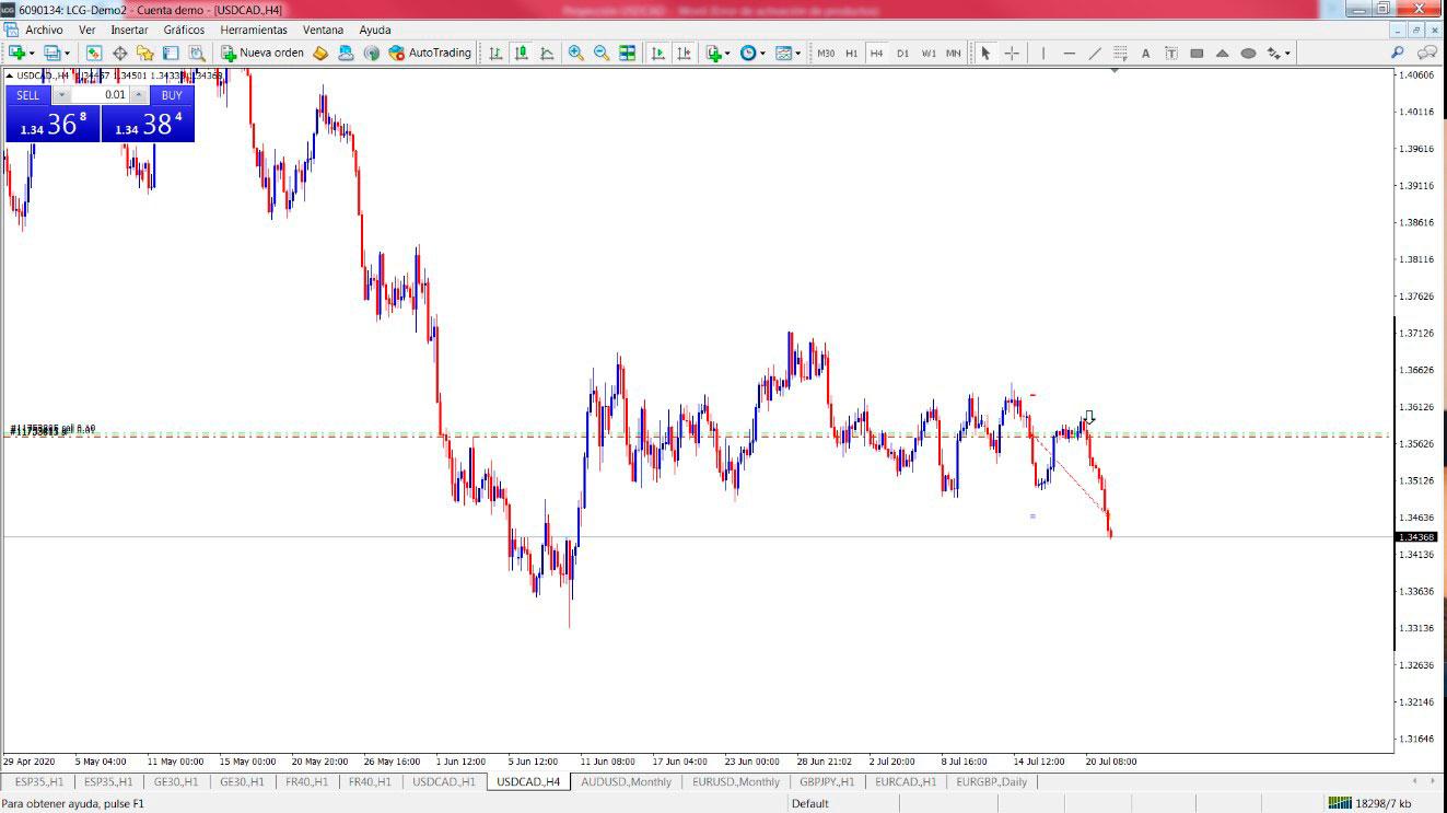 A-AGO-idea-trading-usdcad-03