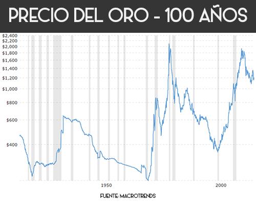 3pasos invertir en oro graf01