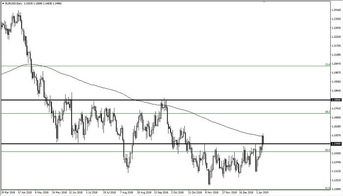 EUR/USD y GBP/USD: Hora de tomar decisiones