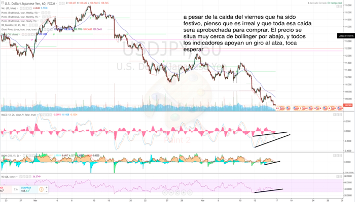 art1-Controlando-Emociones-en-el-trading