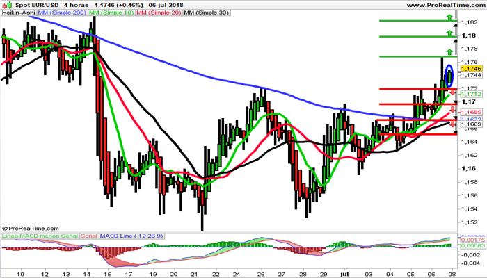 art2-EURUSD-y-GBPJPY-en-el-radar-del-trader