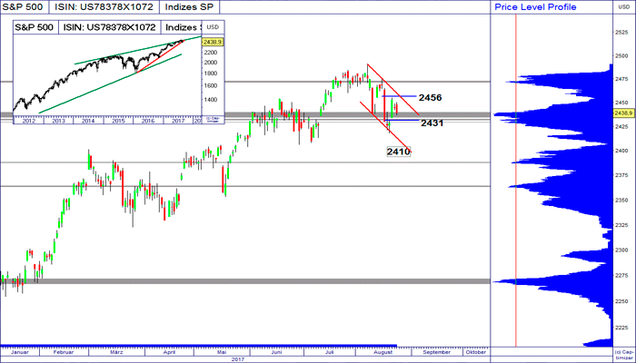 art2-Ideas-de-Trading-para-Indices-Mundiales