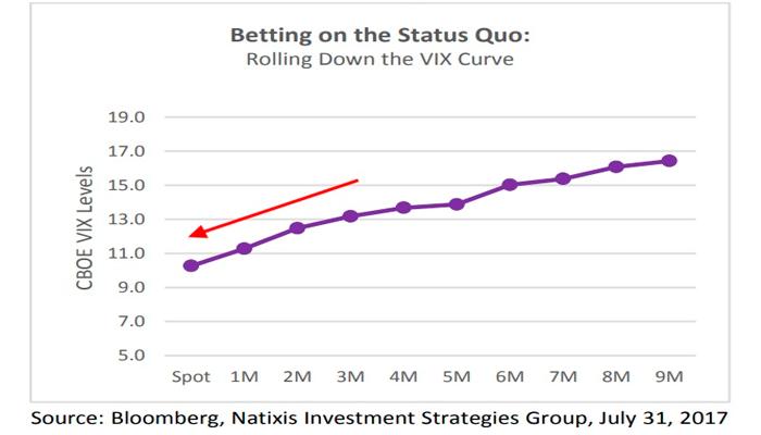 Estrategias para invertir controlando el riesgo