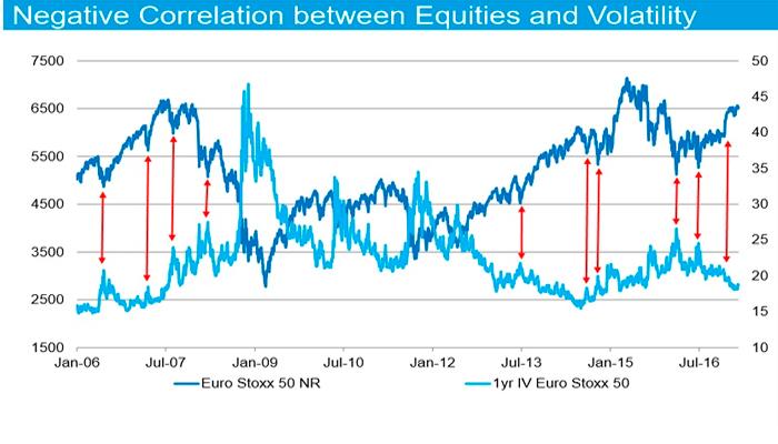 art6--Cómo-ganar-dinero-con-la-volatilidad