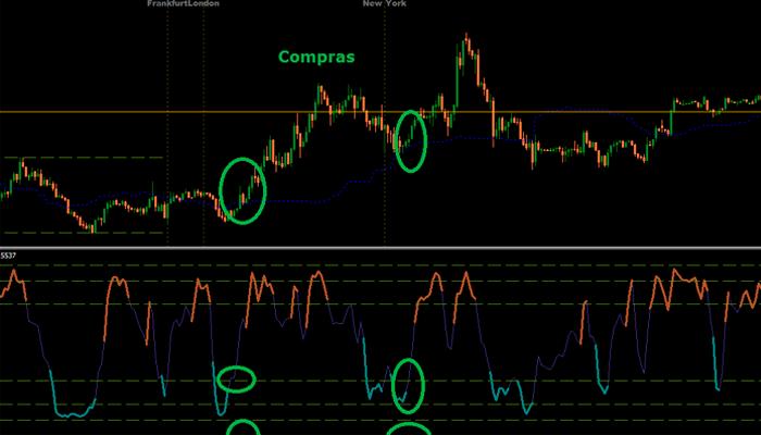 articulo5-tradingsencillo